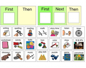 Image of a first/then board with square interchangeable picture options